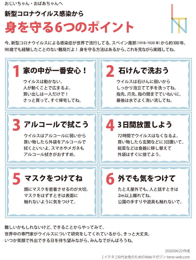 コロナウイルス感染から身を守る6つのポイント